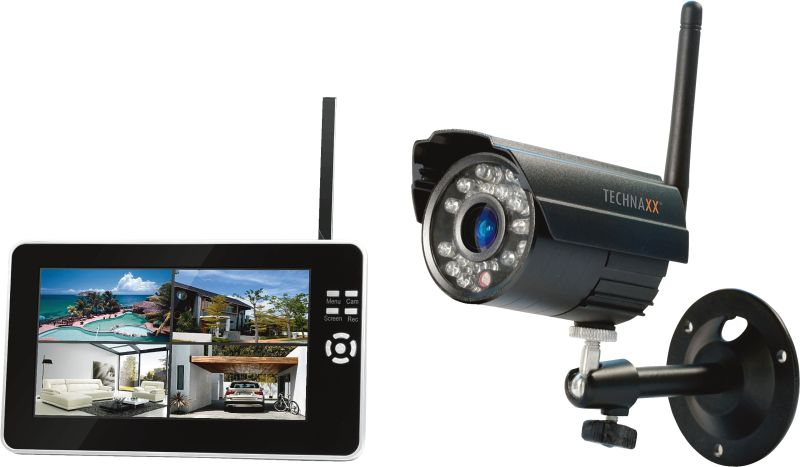 TX-28 Easy Security Camera Set
