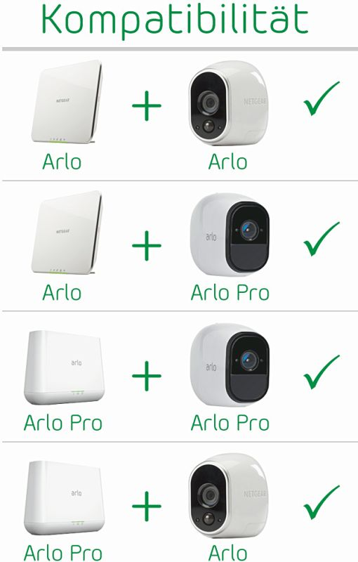 VMC3030-100EUS Arlo Smart Home Zusatz-HD-Security-Kamera